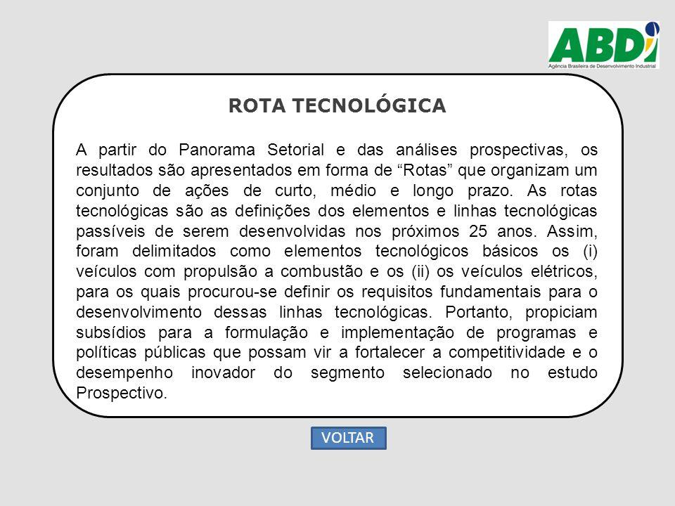 """ROTA TECNOLÓGICA A partir do Panorama Setorial e das análises prospectivas, os resultados são apresentados em forma de """"Rotas"""" que organizam um conjun"""