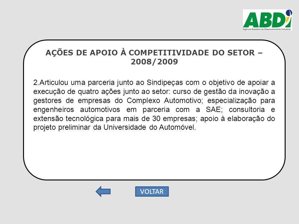 AÇÕES DE APOIO À COMPETITIVIDADE DO SETOR – 2008/2009 2.Articulou uma parceria junto ao Sindipeças com o objetivo de apoiar a execução de quatro ações