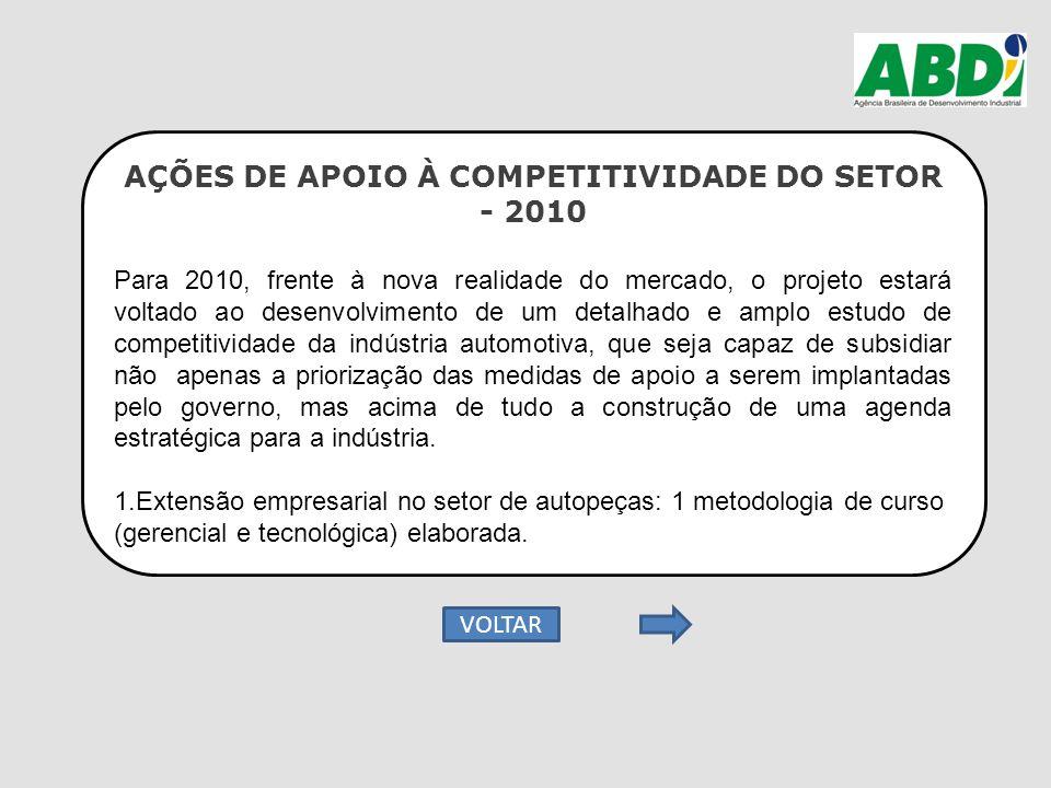 AÇÕES DE APOIO À COMPETITIVIDADE DO SETOR - 2010 Para 2010, frente à nova realidade do mercado, o projeto estará voltado ao desenvolvimento de um deta