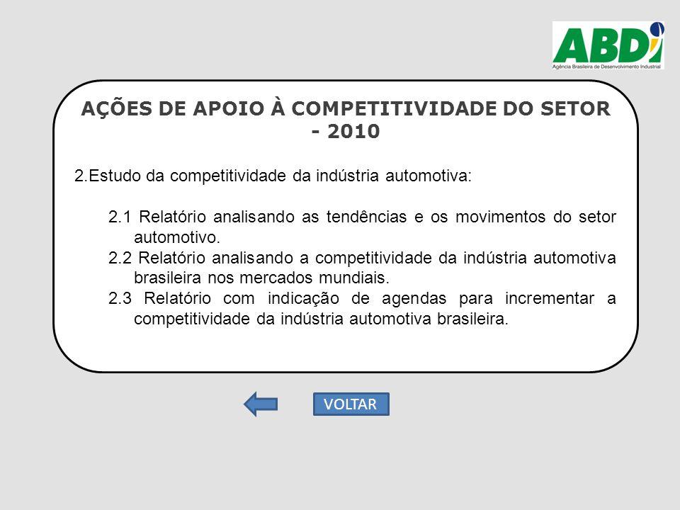 AÇÕES DE APOIO À COMPETITIVIDADE DO SETOR - 2010 2.Estudo da competitividade da indústria automotiva: 2.1 Relatório analisando as tendências e os movi