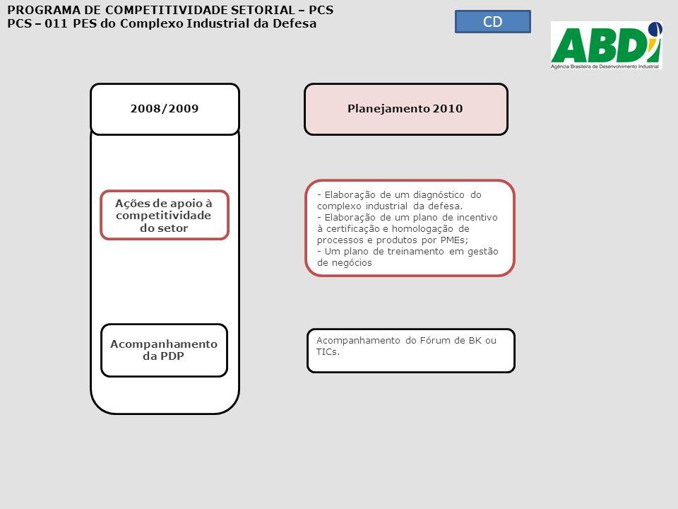 2008/2009 - Elaboração de um diagnóstico do complexo industrial da defesa. Elaboração de um diagnóstico do complexo industrial da defesa. - Elaboração