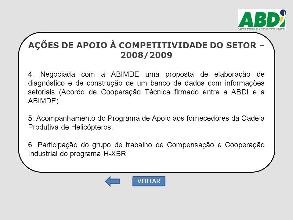 AÇÕES DE APOIO À COMPETITIVIDADE DO SETOR – 2008/2009 4. Negociada com a ABIMDE uma proposta de elaboração de diagnóstico e de construção de um banco