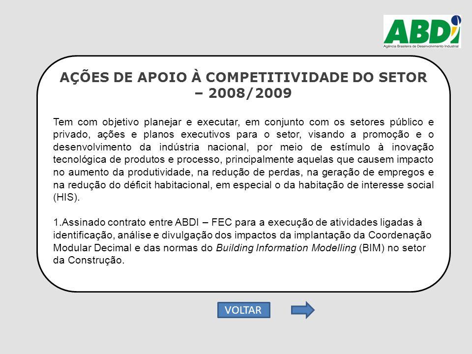 AÇÕES DE APOIO À COMPETITIVIDADE DO SETOR – 2008/2009 Tem com objetivo planejar e executar, em conjunto com os setores público e privado, ações e plan