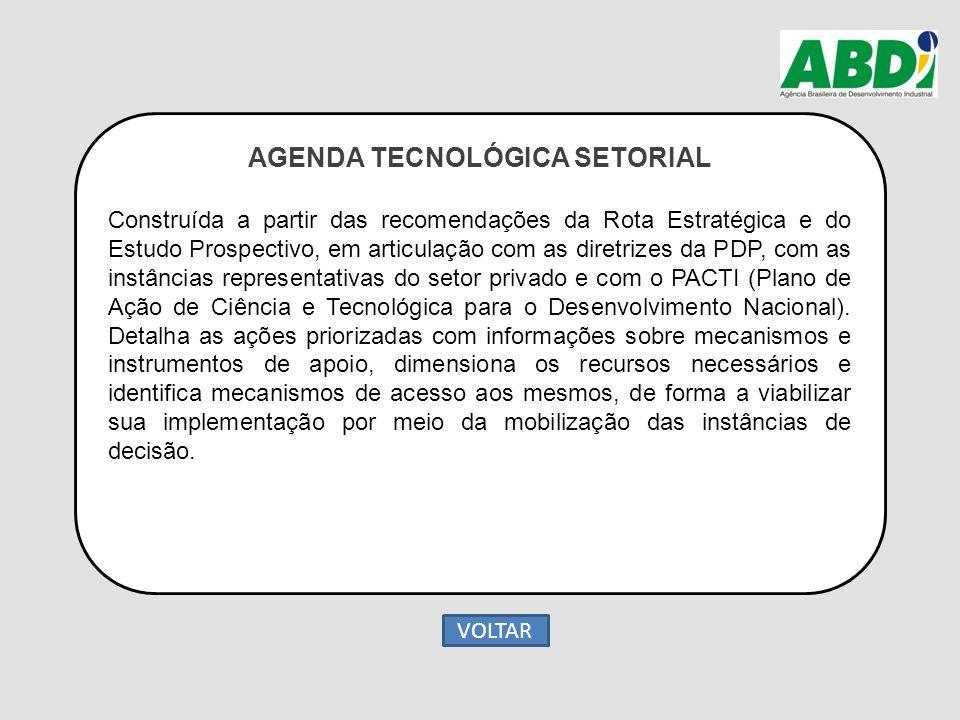 AGENDA TECNOLÓGICA SETORIAL Construída a partir das recomendações da Rota Estratégica e do Estudo Prospectivo, em articulação com as diretrizes da PDP