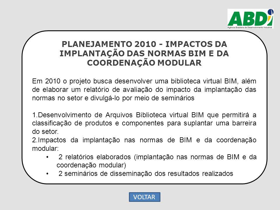 PLANEJAMENTO 2010 - IMPACTOS DA IMPLANTAÇÃO DAS NORMAS BIM E DA COORDENAÇÃO MODULAR Em 2010 o projeto busca desenvolver uma biblioteca virtual BIM, al