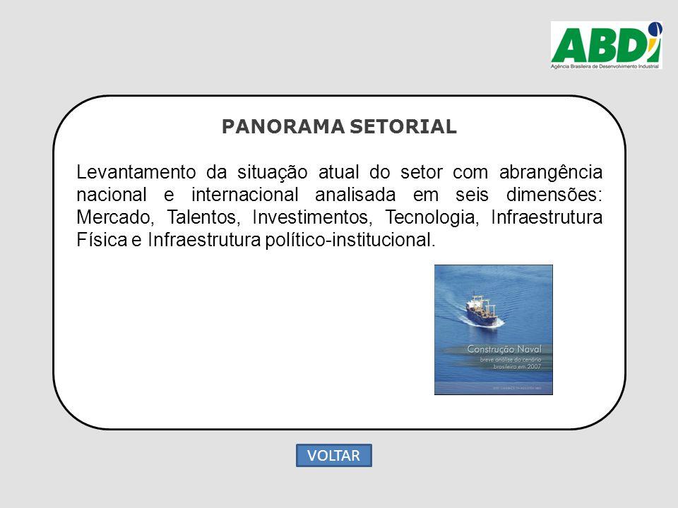 PANORAMA SETORIAL Levantamento da situação atual do setor com abrangência nacional e internacional analisada em seis dimensões: Mercado, Talentos, Inv