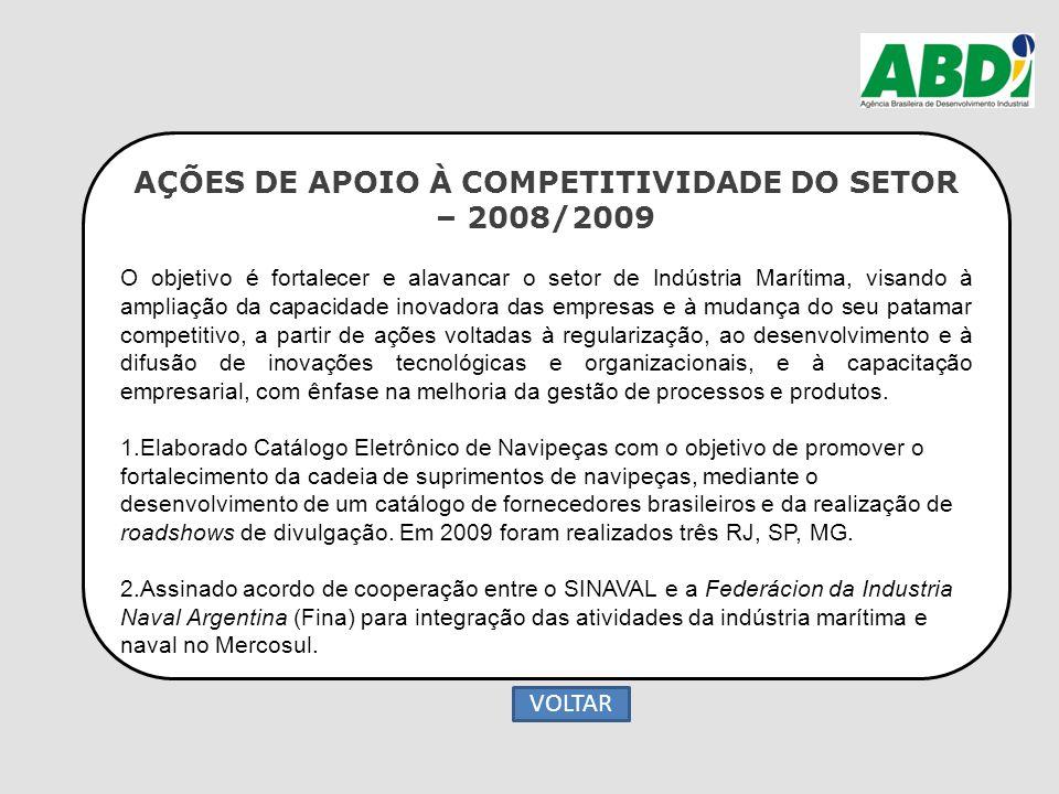 AÇÕES DE APOIO À COMPETITIVIDADE DO SETOR – 2008/2009 O objetivo é fortalecer e alavancar o setor de Indústria Marítima, visando à ampliação da capaci