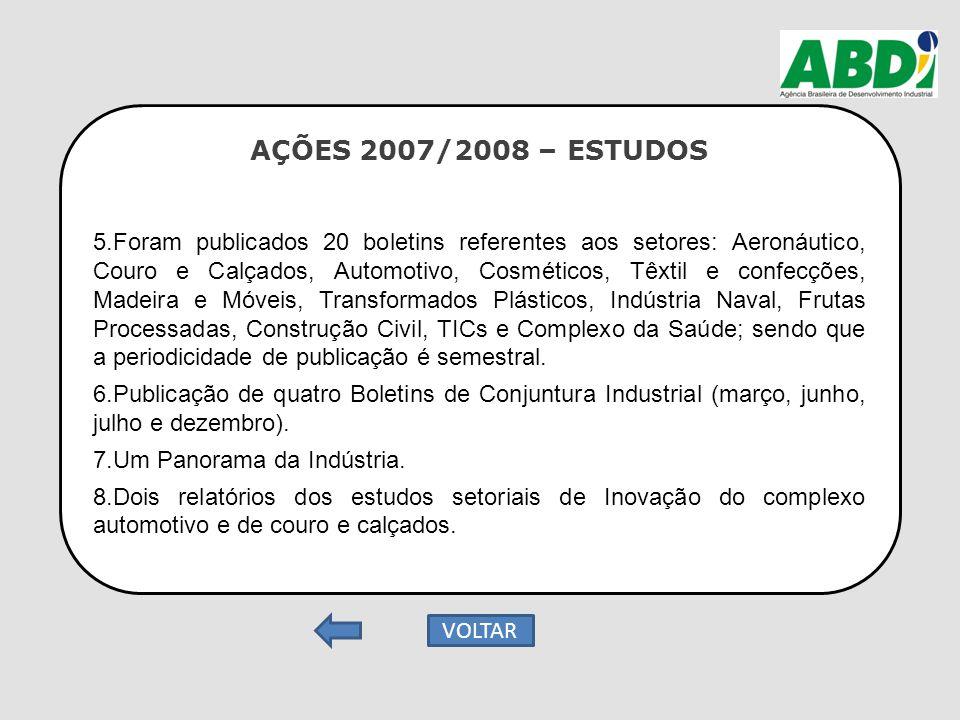 AÇÕES 2007/2008 – ESTUDOS 5.Foram publicados 20 boletins referentes aos setores: Aeronáutico, Couro e Calçados, Automotivo, Cosméticos, Têxtil e confe