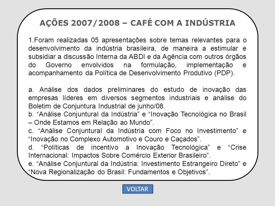 AÇÕES 2007/2008 – CAFÉ COM A INDÚSTRIA 1.Foram realizadas 05 apresentações sobre temas relevantes para o desenvolvimento da indústria brasileira, de m