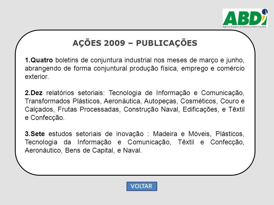 AÇÕES 2009 – PUBLICAÇÕES 1.Quatro boletins de conjuntura industrial nos meses de março e junho, abrangendo de forma conjuntural produção física, empre