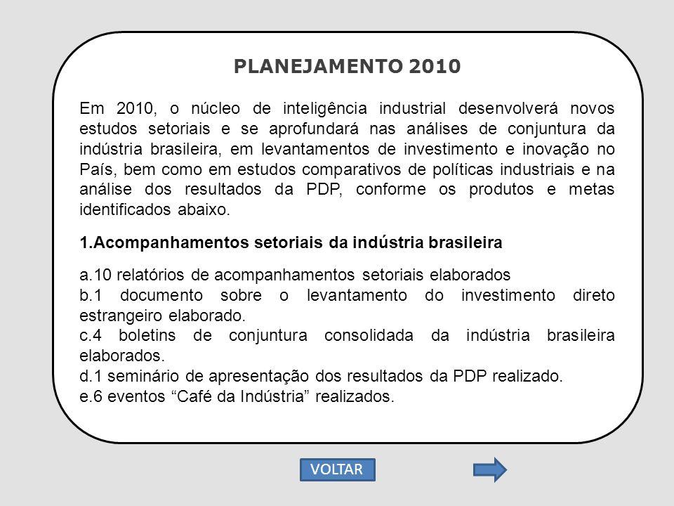 PLANEJAMENTO 2010 Em 2010, o núcleo de inteligência industrial desenvolverá novos estudos setoriais e se aprofundará nas análises de conjuntura da ind