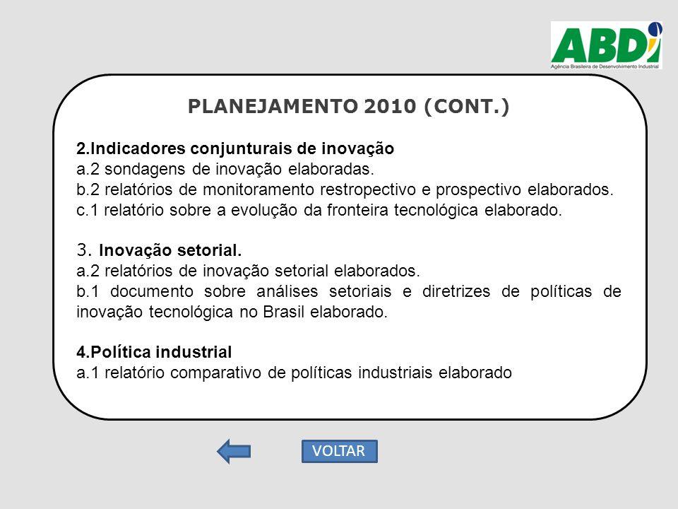 PLANEJAMENTO 2010 (CONT.) 2.Indicadores conjunturais de inovação a.2 sondagens de inovação elaboradas. b.2 relatórios de monitoramento restropectivo e