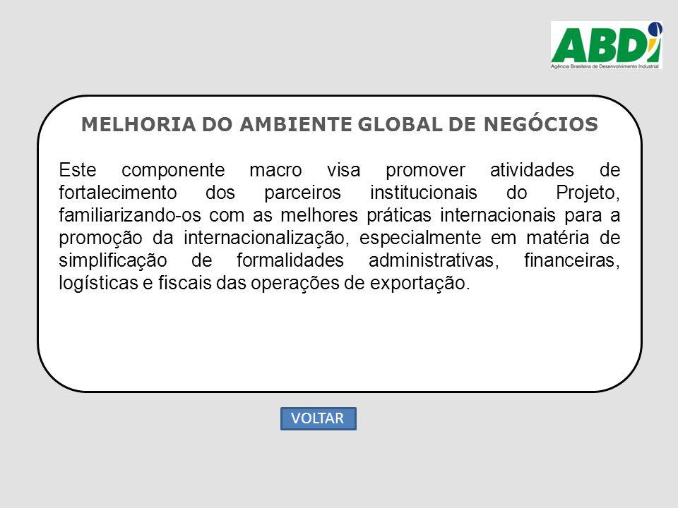 MELHORIA DO AMBIENTE GLOBAL DE NEGÓCIOS Este componente macro visa promover atividades de fortalecimento dos parceiros institucionais do Projeto, fami