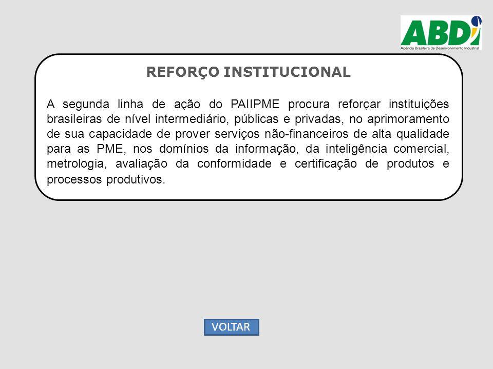 REFORÇO INSTITUCIONAL A segunda linha de ação do PAIIPME procura reforçar instituições brasileiras de nível intermediário, públicas e privadas, no apr
