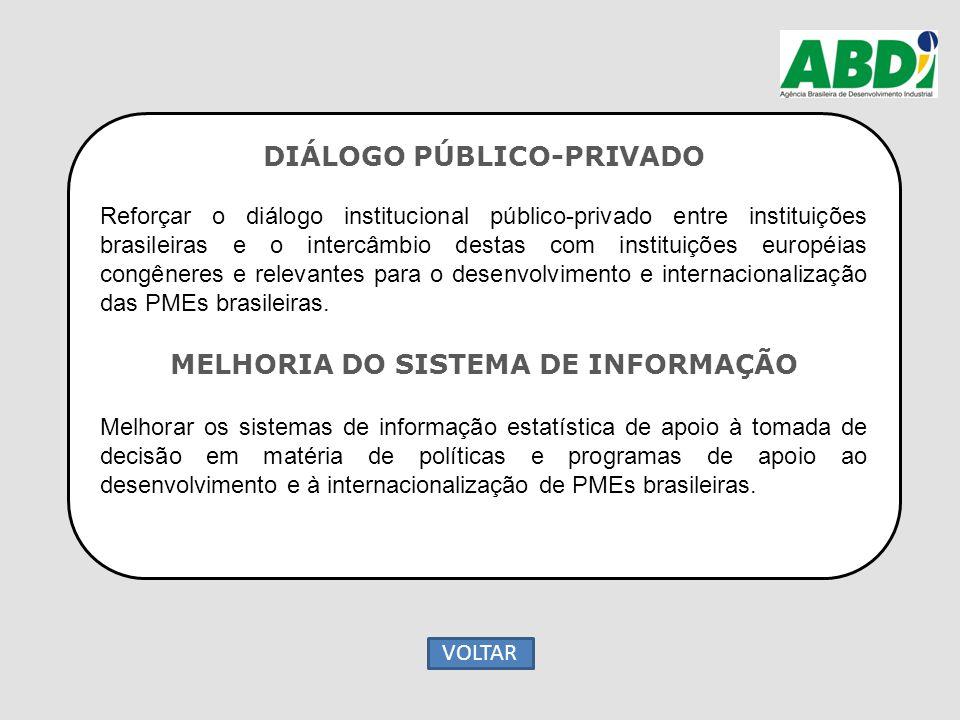 DIÁLOGO PÚBLICO-PRIVADO Reforçar o diálogo institucional público-privado entre instituições brasileiras e o intercâmbio destas com instituições europé