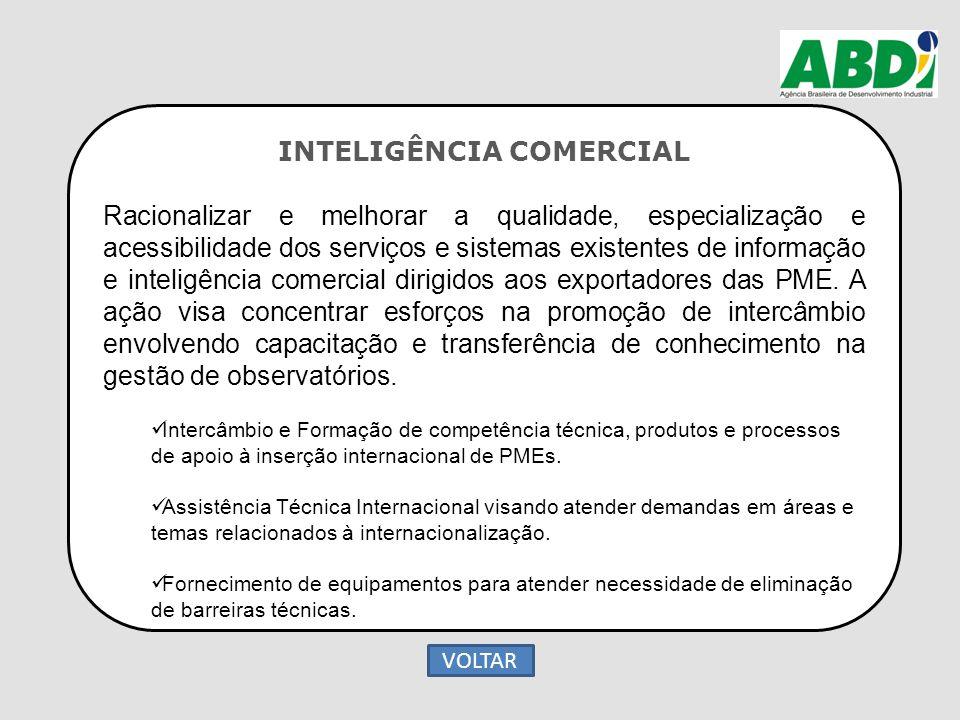 INTELIGÊNCIA COMERCIAL Racionalizar e melhorar a qualidade, especialização e acessibilidade dos serviços e sistemas existentes de informação e intelig