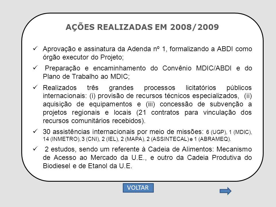 AÇÕES REALIZADAS EM 2008/2009 Aprovação e assinatura da Adenda nº 1, formalizando a ABDI como órgão executor do Projeto; Preparação e encaminhamento d