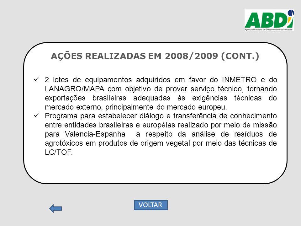 AÇÕES REALIZADAS EM 2008/2009 (CONT.) 2 lotes de equipamentos adquiridos em favor do INMETRO e do LANAGRO/MAPA com objetivo de prover serviço técnico,