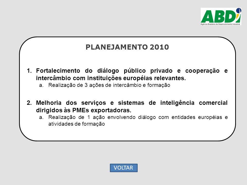 PLANEJAMENTO 2010 1.Fortalecimento do diálogo público privado e cooperação e intercâmbio com instituições européias relevantes. a.Realização de 3 açõe