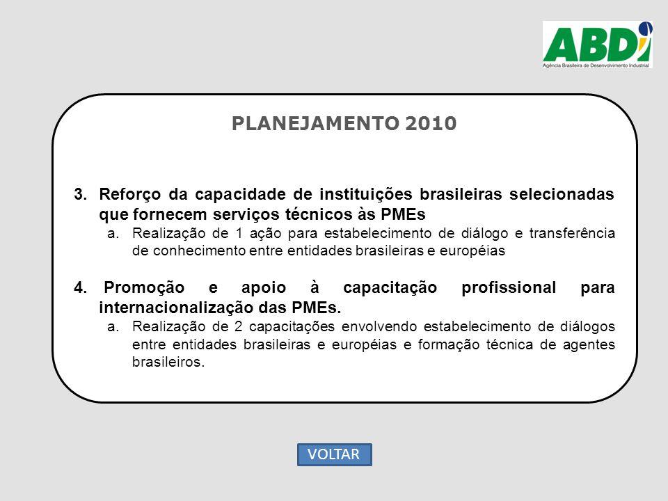 PLANEJAMENTO 2010 3.Reforço da capacidade de instituições brasileiras selecionadas que fornecem serviços técnicos às PMEs a.Realização de 1 ação para