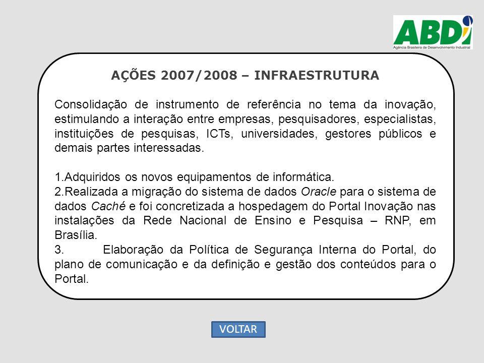 AÇÕES 2007/2008 – INFRAESTRUTURA Consolidação de instrumento de referência no tema da inovação, estimulando a interação entre empresas, pesquisadores,