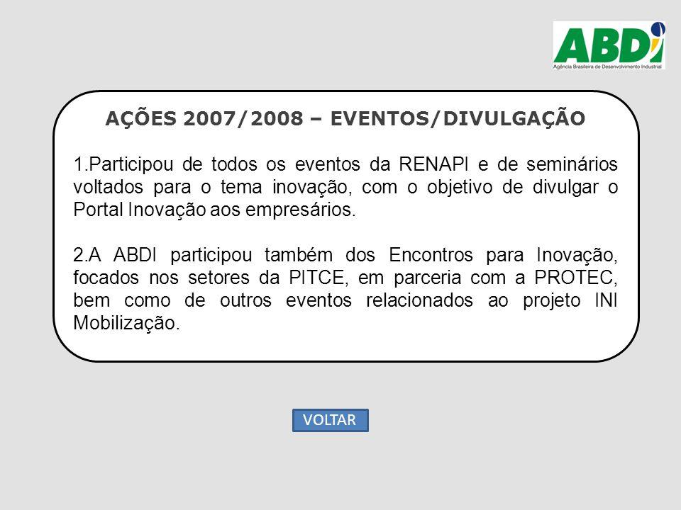 AÇÕES 2007/2008 – EVENTOS/DIVULGAÇÃO 1.Participou de todos os eventos da RENAPI e de seminários voltados para o tema inovação, com o objetivo de divul