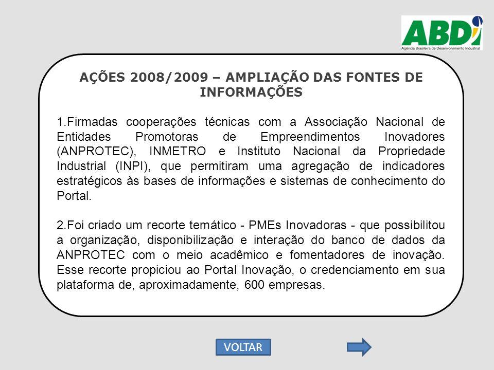 AÇÕES 2008/2009 – AMPLIAÇÃO DAS FONTES DE INFORMAÇÕES 1.Firmadas cooperações técnicas com a Associação Nacional de Entidades Promotoras de Empreendime