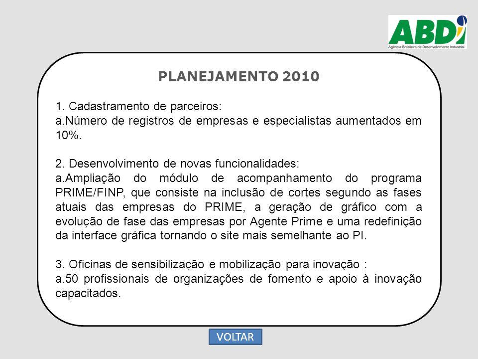 PLANEJAMENTO 2010 1. Cadastramento de parceiros: a.Número de registros de empresas e especialistas aumentados em 10%. 2. Desenvolvimento de novas func