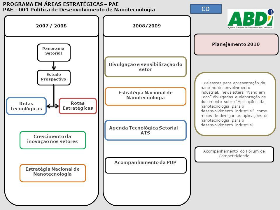 2007 / 20082008/2009 Planejamento 2010 PROGRAMA EM ÁREAS ESTRATÉGICAS – PAE PAE – 004 Política de Desenvolvimento de Nanotecnologia - Palestras para a