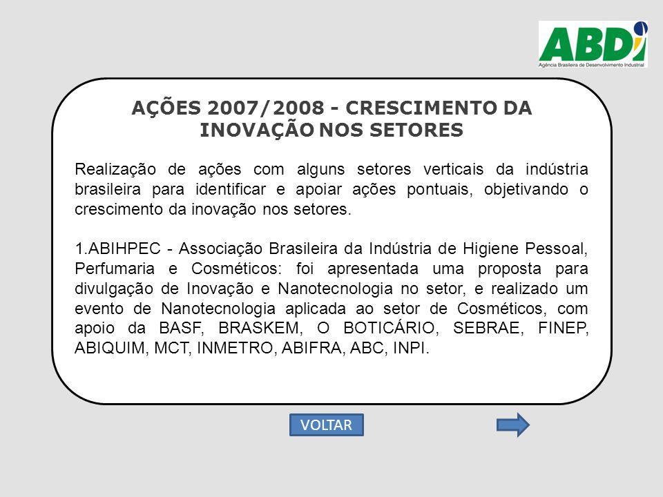 AÇÕES 2007/2008 - CRESCIMENTO DA INOVAÇÃO NOS SETORES Realização de ações com alguns setores verticais da indústria brasileira para identificar e apoi