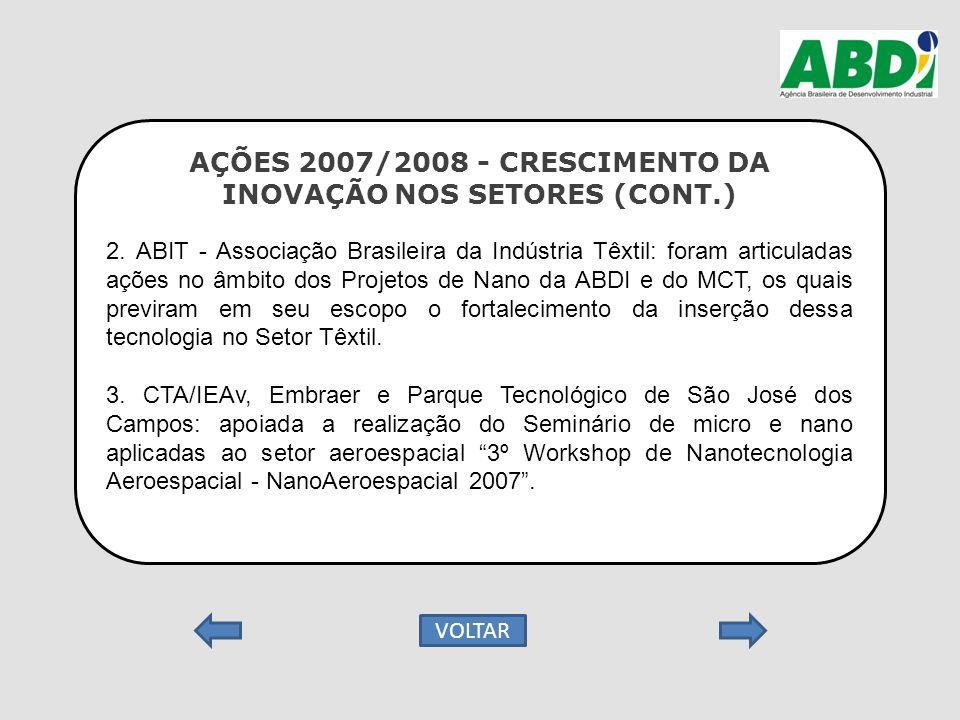 AÇÕES 2007/2008 - CRESCIMENTO DA INOVAÇÃO NOS SETORES (CONT.) 2. ABIT - Associação Brasileira da Indústria Têxtil: foram articuladas ações no âmbito d