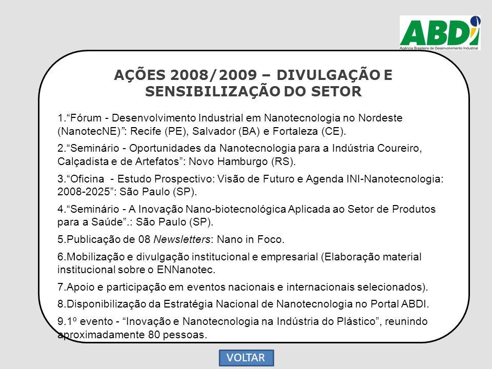 """AÇÕES 2008/2009 – DIVULGAÇÃO E SENSIBILIZAÇÃO DO SETOR 1.""""Fórum - Desenvolvimento Industrial em Nanotecnologia no Nordeste (NanotecNE)"""": Recife (PE),"""