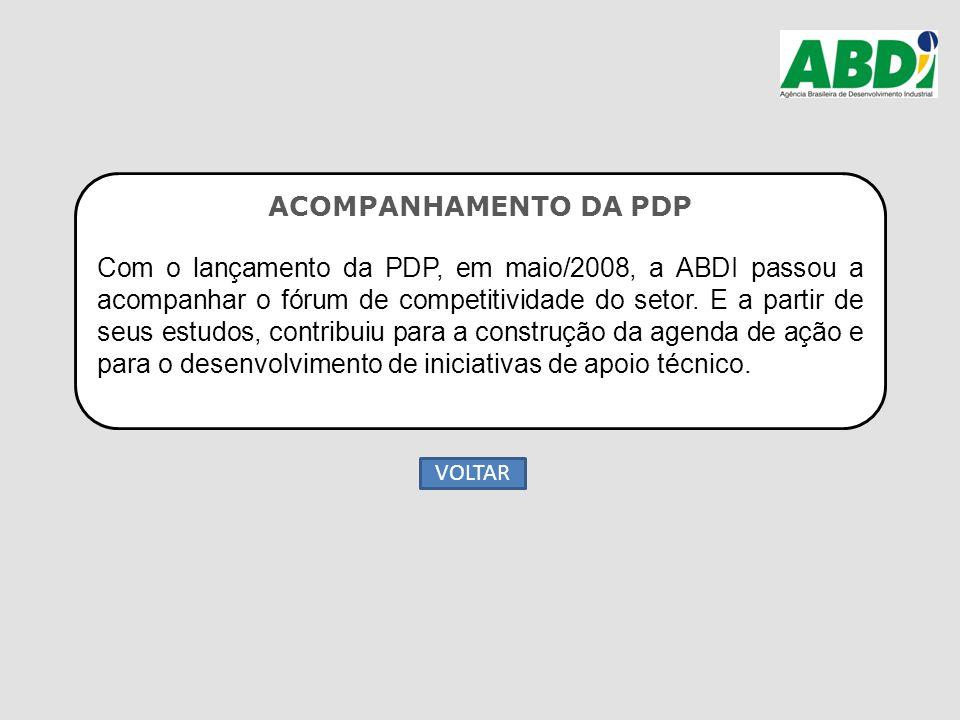 ACOMPANHAMENTO DA PDP Com o lançamento da PDP, em maio/2008, a ABDI passou a acompanhar o fórum de competitividade do setor. E a partir de seus estudo