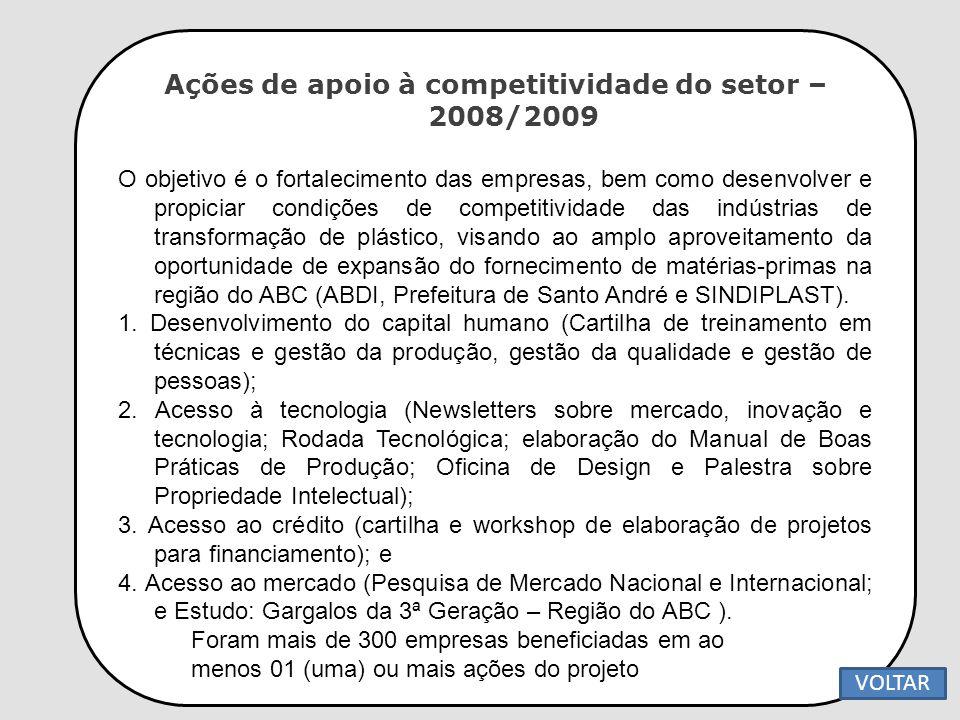 Ações de apoio à competitividade do setor – 2008/2009 O objetivo é o fortalecimento das empresas, bem como desenvolver e propiciar condições de compet