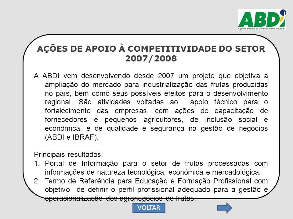 AÇÕES DE APOIO À COMPETITIVIDADE DO SETOR 2007/2008 A ABDI vem desenvolvendo desde 2007 um projeto que objetiva a ampliação do mercado para industrial