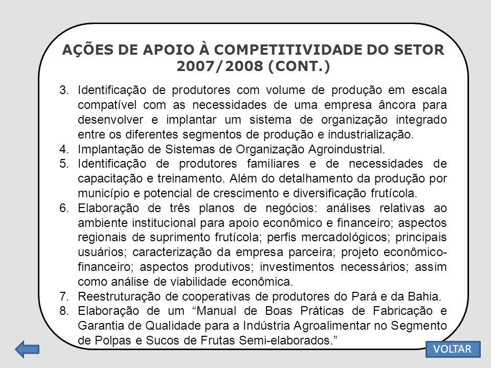 AÇÕES DE APOIO À COMPETITIVIDADE DO SETOR 2007/2008 (CONT.) 3.Identificação de produtores com volume de produção em escala compatível com as necessida