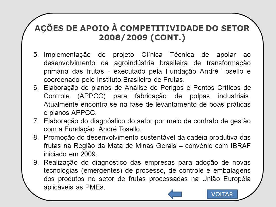 AÇÕES DE APOIO À COMPETITIVIDADE DO SETOR 2008/2009 (CONT.) 5.Implementação do projeto Clínica Técnica de apoiar ao desenvolvimento da agroindústria b