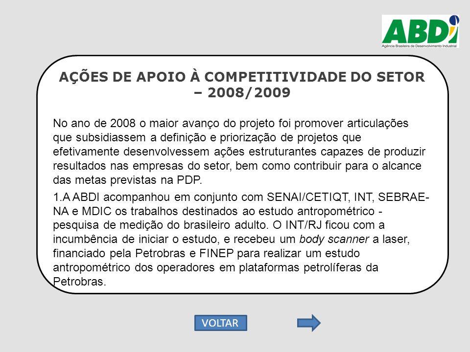 AÇÕES DE APOIO À COMPETITIVIDADE DO SETOR – 2008/2009 No ano de 2008 o maior avanço do projeto foi promover articulações que subsidiassem a definição