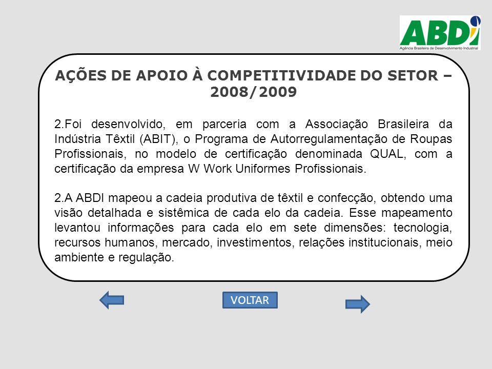 AÇÕES DE APOIO À COMPETITIVIDADE DO SETOR – 2008/2009 2.Foi desenvolvido, em parceria com a Associação Brasileira da Indústria Têxtil (ABIT), o Progra