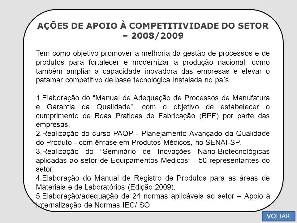 AÇÕES DE APOIO À COMPETITIVIDADE DO SETOR – 2008/2009 Tem como objetivo promover a melhoria da gestão de processos e de produtos para fortalecer e mod