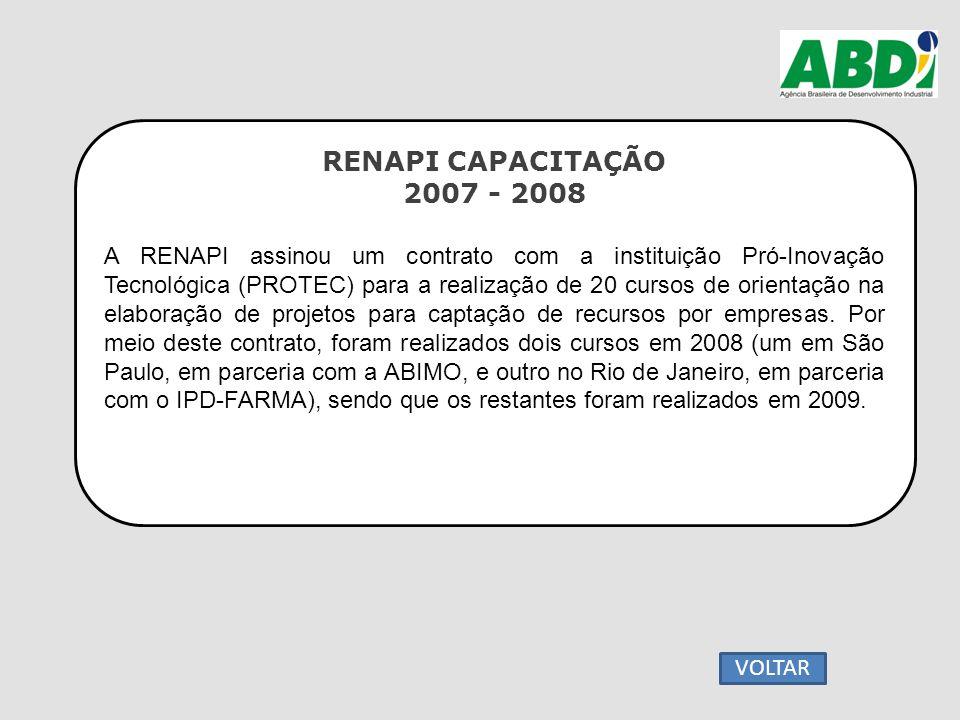 RENAPI CAPACITAÇÃO 2007 - 2008 A RENAPI assinou um contrato com a instituição Pró-Inovação Tecnológica (PROTEC) para a realização de 20 cursos de orie