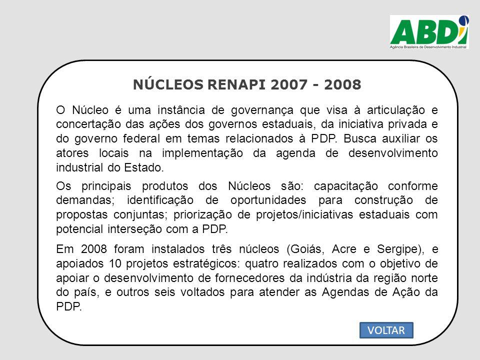 NÚCLEOS RENAPI 2007 - 2008 O Núcleo é uma instância de governança que visa à articulação e concertação das ações dos governos estaduais, da iniciativa