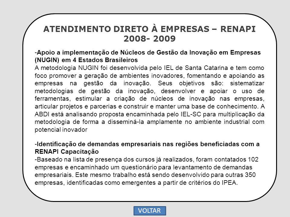 ATENDIMENTO DIRETO À EMPRESAS – RENAPI 2008- 2009 -Apoio a implementação de Núcleos de Gestão da Inovação em Empresas (NUGIN) em 4 Estados Brasileiros