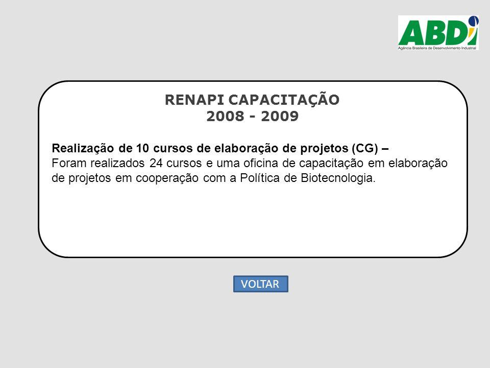 RENAPI CAPACITAÇÃO 2008 - 2009 Realização de 10 cursos de elaboração de projetos (CG) – Foram realizados 24 cursos e uma oficina de capacitação em ela