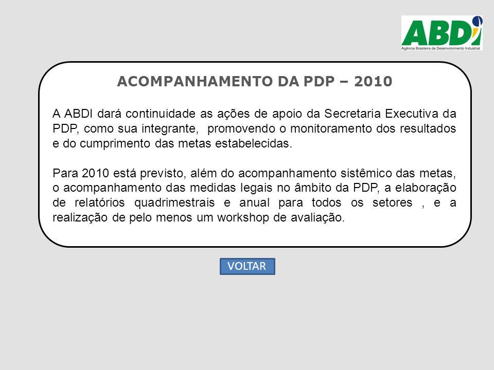 ACOMPANHAMENTO DA PDP – 2010 A ABDI dará continuidade as ações de apoio da Secretaria Executiva da PDP, como sua integrante, promovendo o monitorament