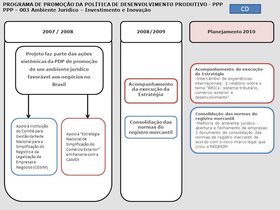 """2007 / 2008 2008/2009 Acompanhamento da execução da Estratégia -Intercâmbio de experiências internacionais: 1 relatório sobre o tema """"BRICs: sistema t"""