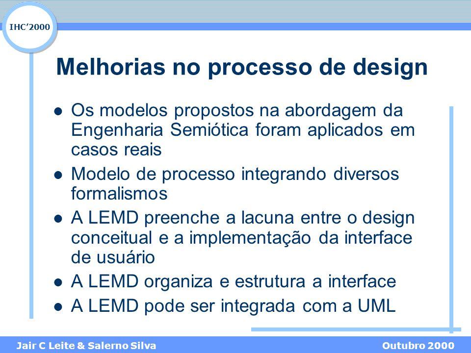 IHC'2000 Jair C Leite & Salerno SilvaOutubro 2000 Melhorias no processo de design Os modelos propostos na abordagem da Engenharia Semiótica foram aplicados em casos reais Modelo de processo integrando diversos formalismos A LEMD preenche a lacuna entre o design conceitual e a implementação da interface de usuário A LEMD organiza e estrutura a interface A LEMD pode ser integrada com a UML