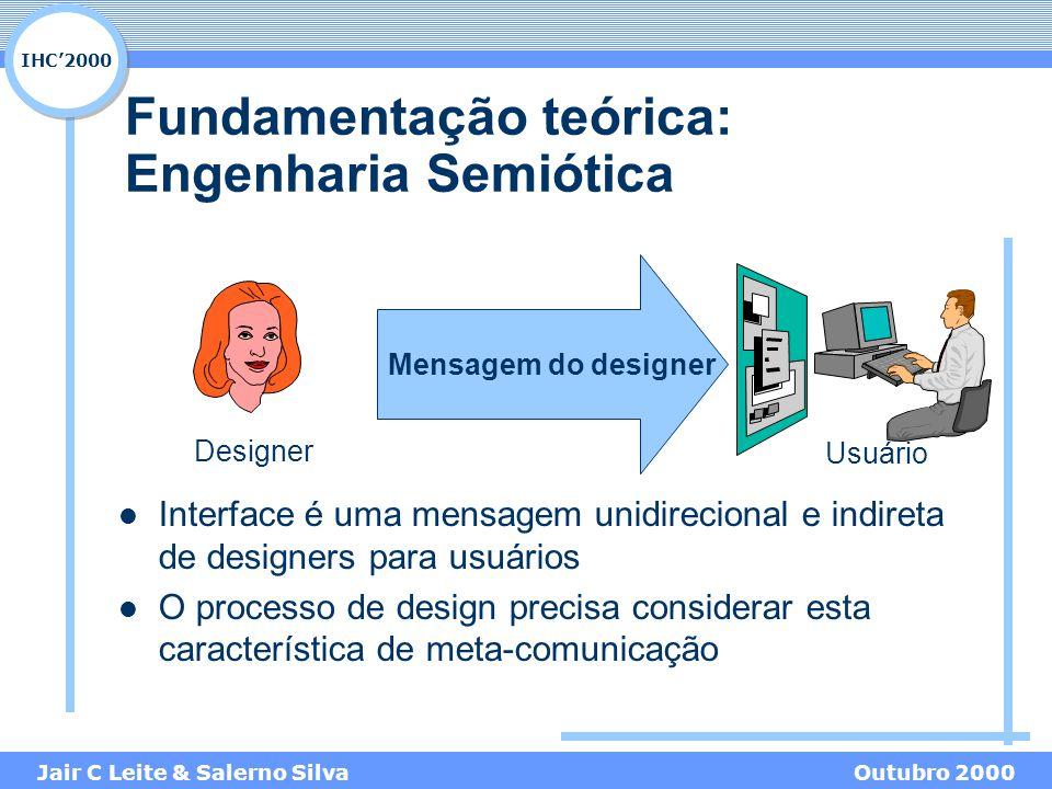 IHC'2000 Jair C Leite & Salerno SilvaOutubro 2000 Fundamentação teórica: Engenharia Semiótica Interface é uma mensagem unidirecional e indireta de designers para usuários O processo de design precisa considerar esta característica de meta-comunicação Mensagem do designer Designer Usuário