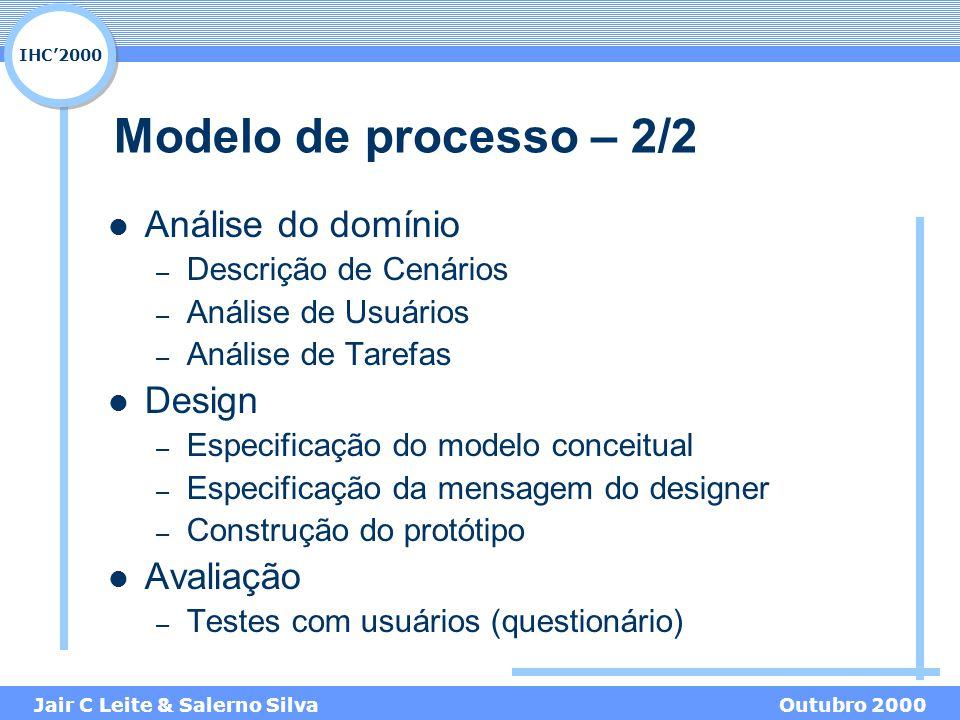 IHC'2000 Jair C Leite & Salerno SilvaOutubro 2000 Modelo de processo – 2/2 Análise do domínio – Descrição de Cenários – Análise de Usuários – Análise de Tarefas Design – Especificação do modelo conceitual – Especificação da mensagem do designer – Construção do protótipo Avaliação – Testes com usuários (questionário)