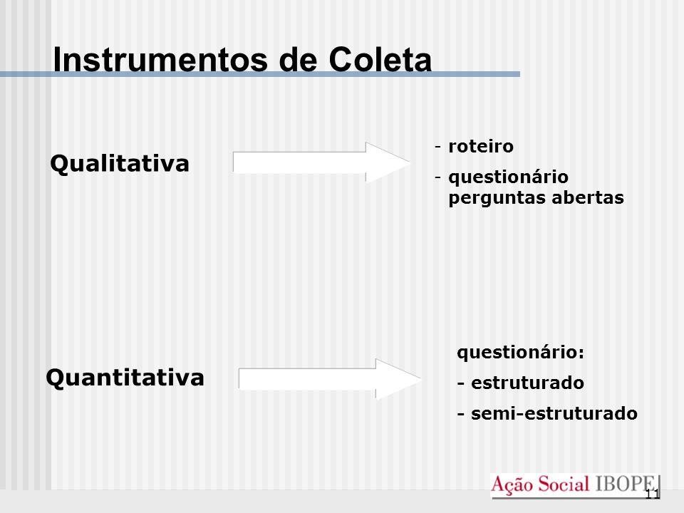 11 Instrumentos de Coleta Qualitativa Quantitativa -roteiro -questionário perguntas abertas questionário: - estruturado - semi-estruturado